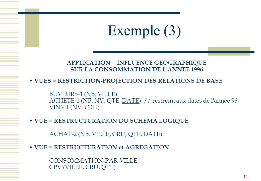 11 Exemple (3) APPLICATION = INFLUENCE GEOGRAPHIQUE SUR LA CONSOMMATION DE L'ANNEE 1996 VUES = RESTRICTION-PROJECTION DES RELATIONS DE BASE BUVEURS-1