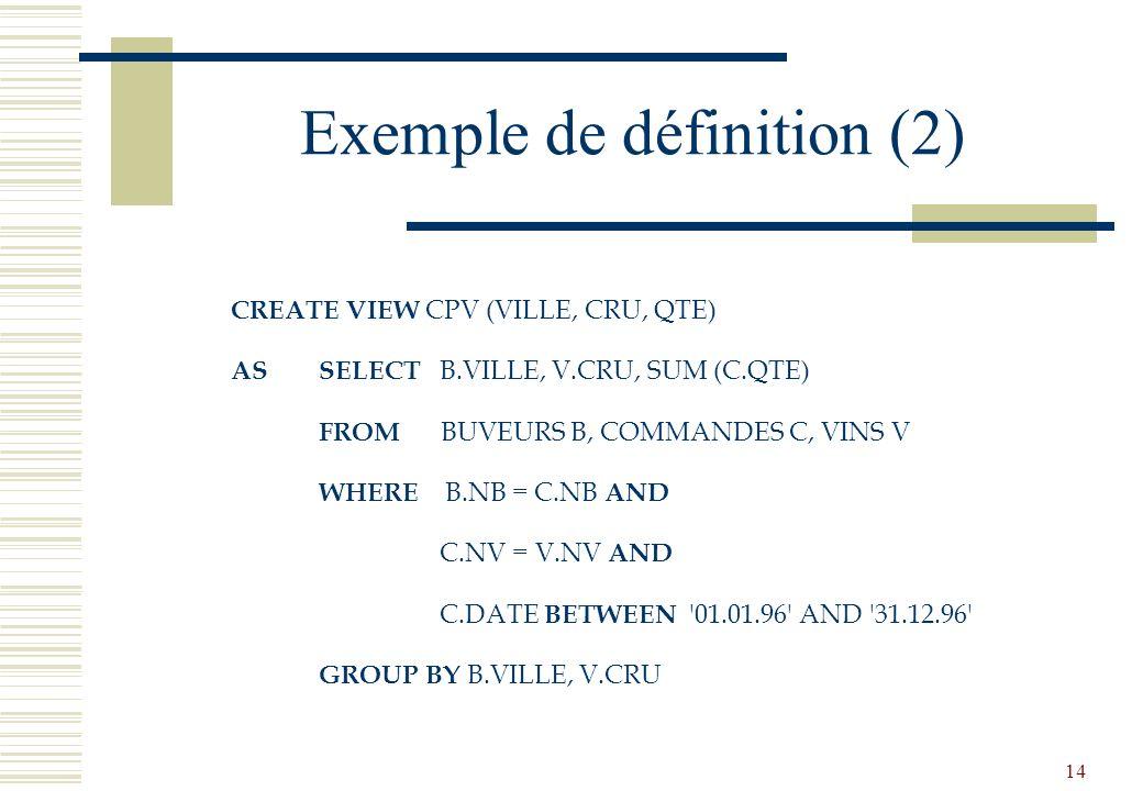 14 Exemple de définition (2) CREATE VIEW CPV (VILLE, CRU, QTE) ASSELECT B.VILLE, V.CRU, SUM (C.QTE) FROM BUVEURS B, COMMANDES C, VINS V WHERE B.NB = C