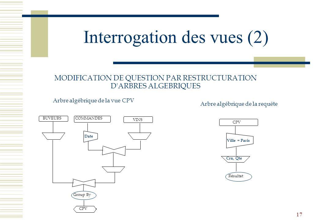 17 Interrogation des vues (2) MODIFICATION DE QUESTION PAR RESTRUCTURATION D'ARBRES ALGEBRIQUES BUVEURS COMMANDES VINS CPV Date Group By Arbre algébri