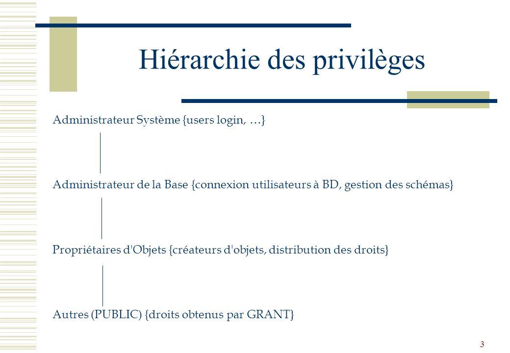 3 Hiérarchie des privilèges Administrateur Système {users login, …} Administrateur de la Base {connexion utilisateurs à BD, gestion des schémas} Propr