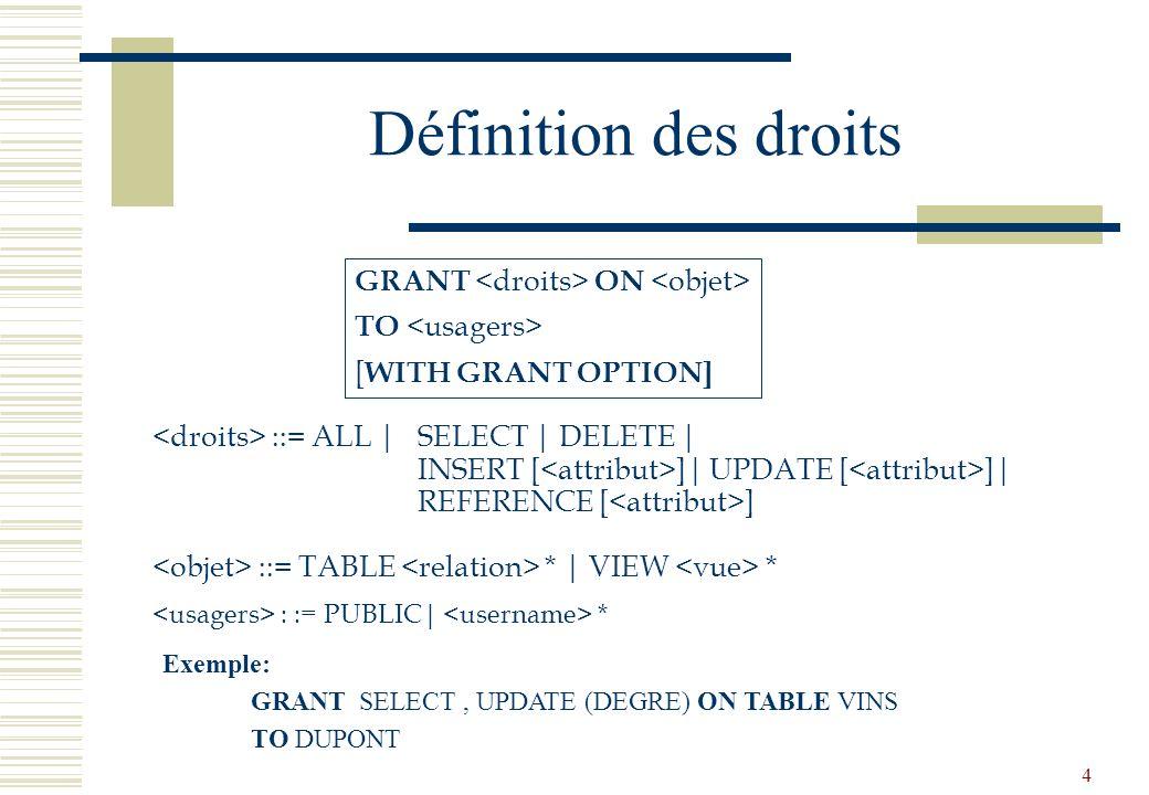 15 Déclaration et interrogation CREATE VIEW CPV AS SELECT...