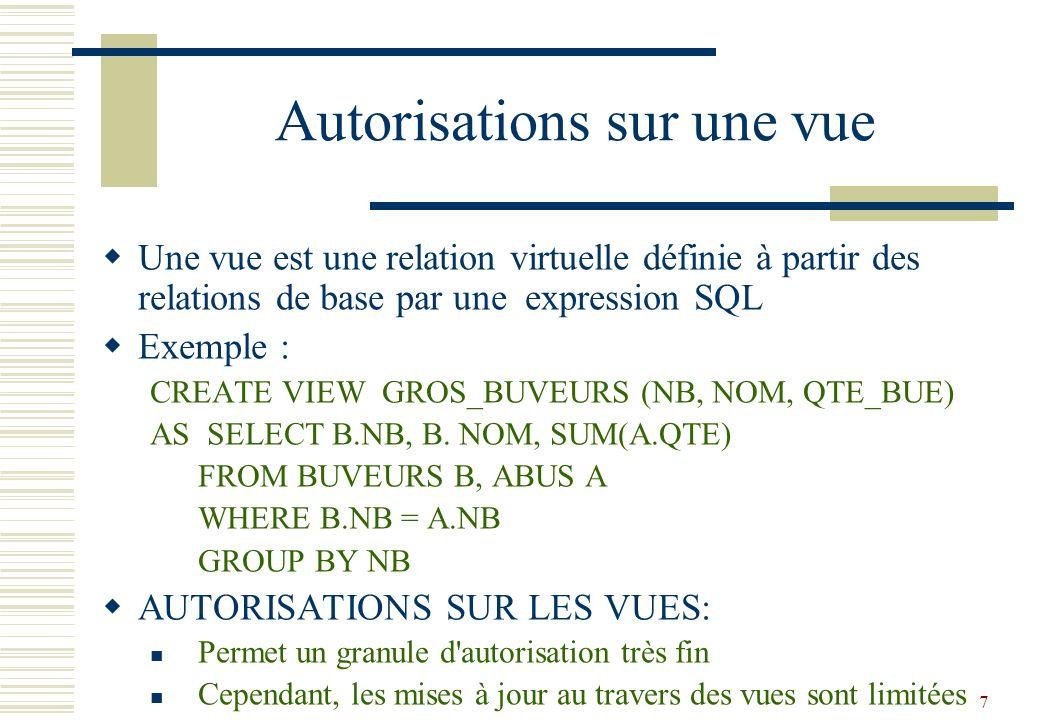 7 Autorisations sur une vue Une vue est une relation virtuelle définie à partir des relations de base par une expression SQL Exemple : CREATE VIEW GRO