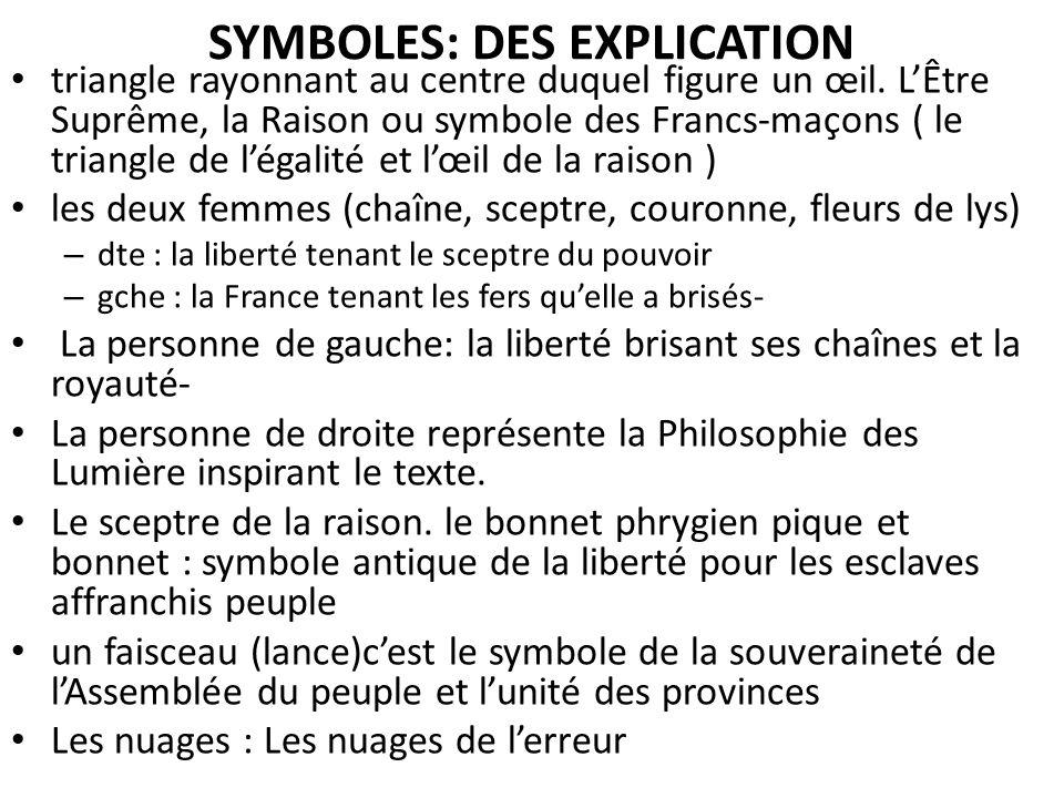 SYMBOLES: DES EXPLICATION triangle rayonnant au centre duquel figure un œil. LÊtre Suprême, la Raison ou symbole des Francs-maçons ( le triangle de lé