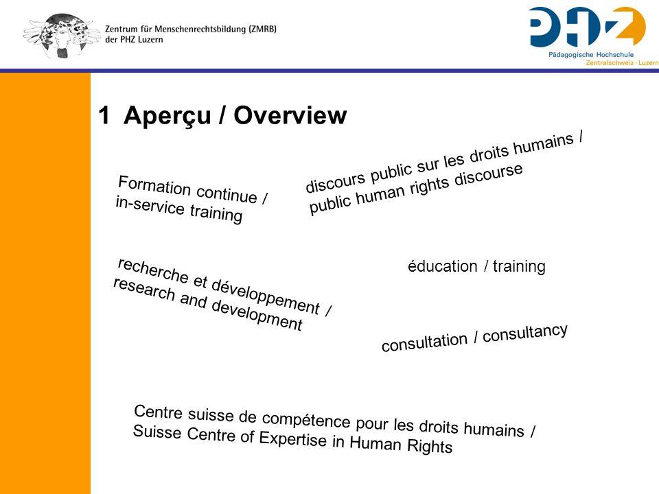 1Aperçu / Overview recherche et développement / research and development éducation / training consultation / consultancy discours public sur les droit
