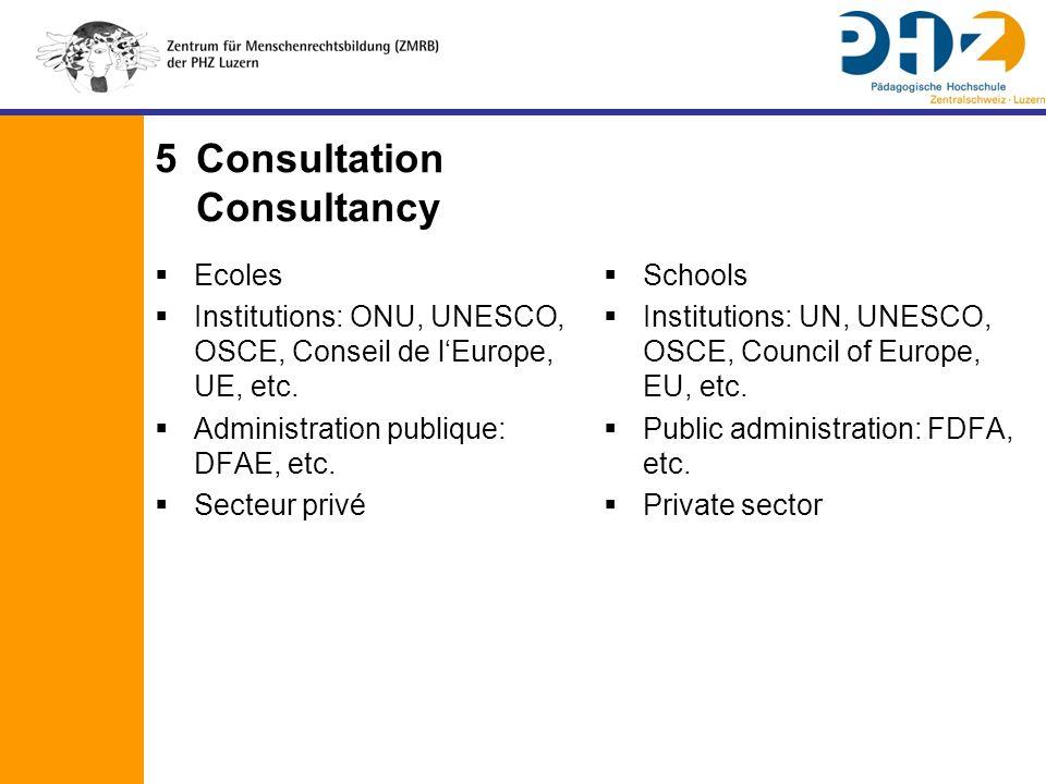 5 Consultation Consultancy Ecoles Institutions: ONU, UNESCO, OSCE, Conseil de lEurope, UE, etc. Administration publique: DFAE, etc. Secteur privé Scho