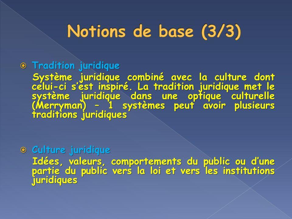 Tradition juridique Tradition juridique Système juridique combiné avec la culture dont celui-ci sest inspiré. La tradition juridique met le système ju