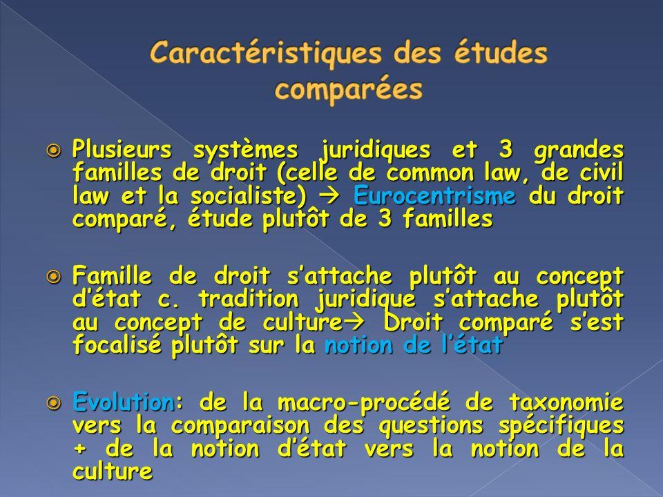 Plusieurs systèmes juridiques et 3 grandes familles de droit (celle de common law, de civil law et la socialiste) Eurocentrisme du droit comparé, étud
