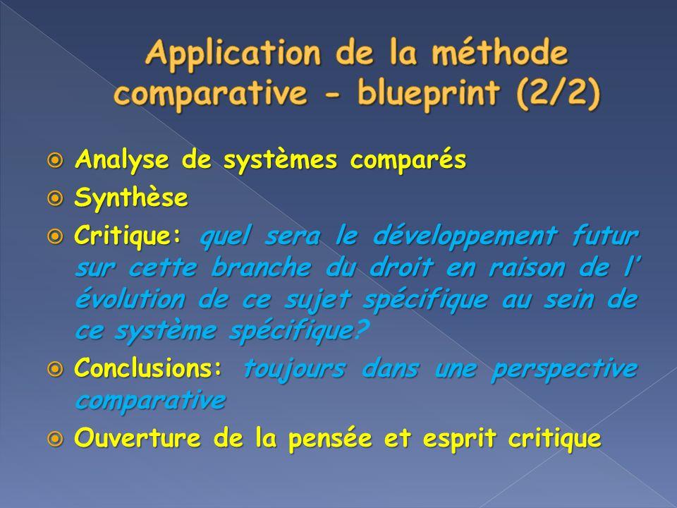 Analyse de systèmes comparés Analyse de systèmes comparés Synthèse Synthèse Critique: quel sera le développement futur sur cette branche du droit en r