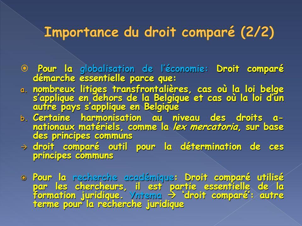 Pour la globalisation de léconomie: Droit comparé démarche essentielle parce que: a. nombreux litiges transfrontalières, cas où la loi belge sapplique
