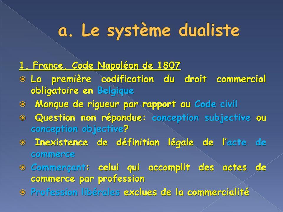 1. France, Code Napoléon de 1807 La première codification du droit commercial obligatoire en Belgique La première codification du droit commercial obl