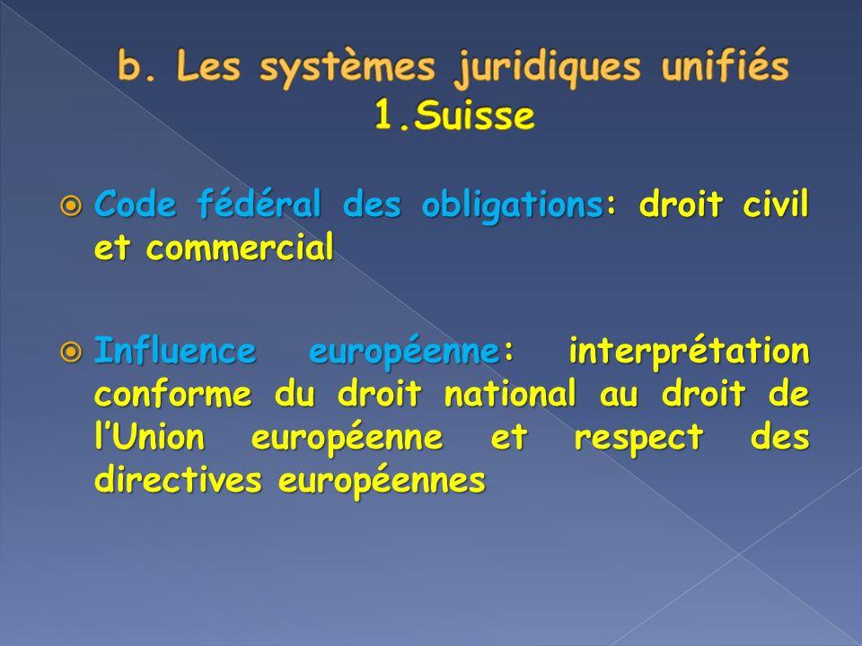 Code fédéral des obligations: droit civil et commercial Code fédéral des obligations: droit civil et commercial Influence européenne: interprétation c