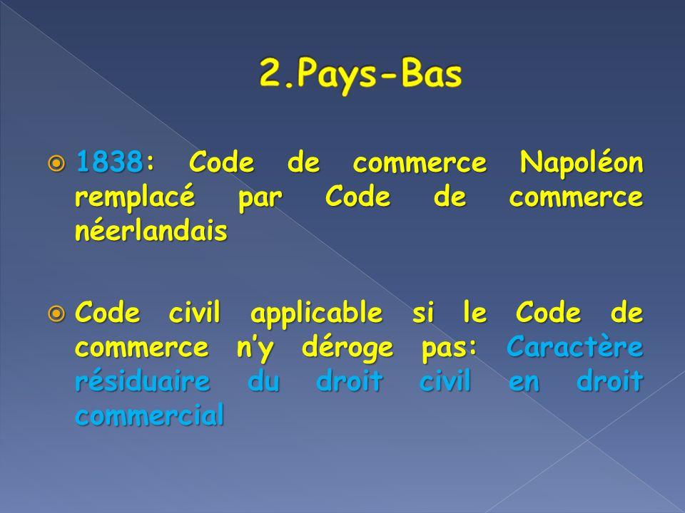 1838: Code de commerce Napoléon remplacé par Code de commerce néerlandais 1838: Code de commerce Napoléon remplacé par Code de commerce néerlandais Co