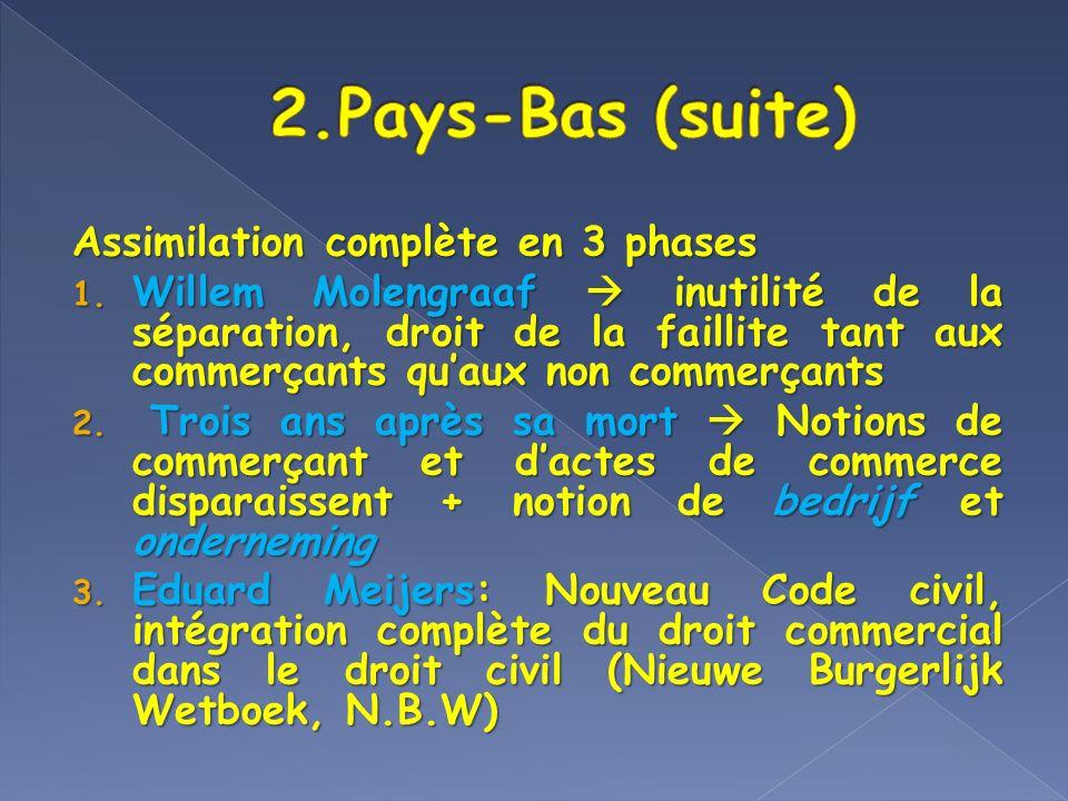 Assimilation complète en 3 phases 1. Willem Molengraaf inutilité de la séparation, droit de la faillite tant aux commerçants quaux non commerçants 2.