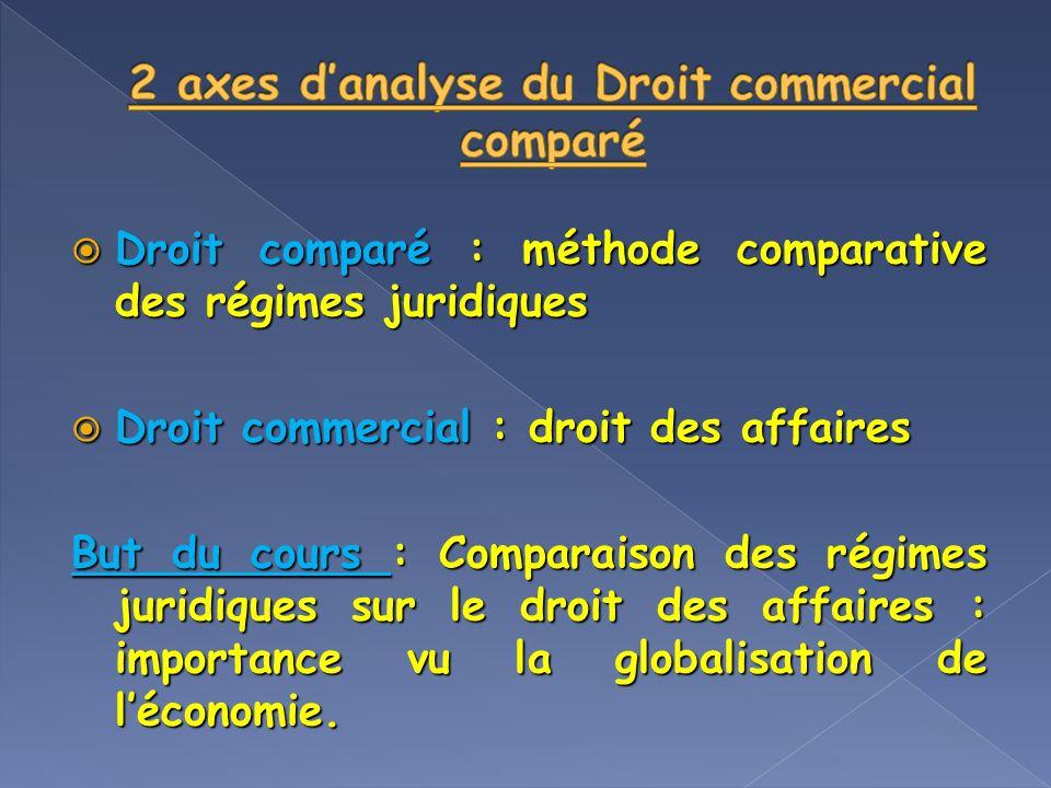 France, Belgique: Droit romain, idée de virilité et de propriété immobilière, le marchand considéré comme personne de peu de valeur.
