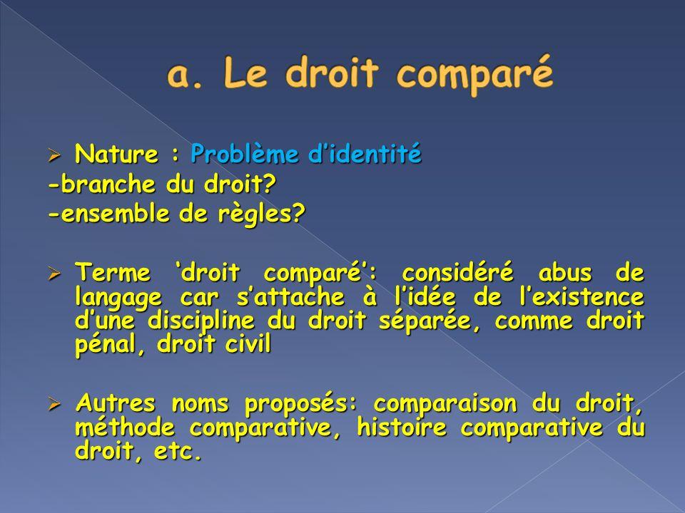 Droit comparé Droit comparé a.létude des droits étrangers a.