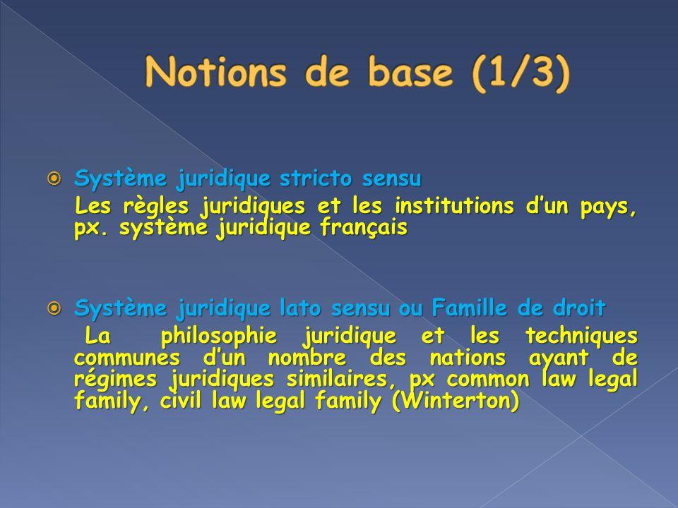 Système juridique stricto sensu Système juridique stricto sensu Les règles juridiques et les institutions dun pays, px. système juridique français Les