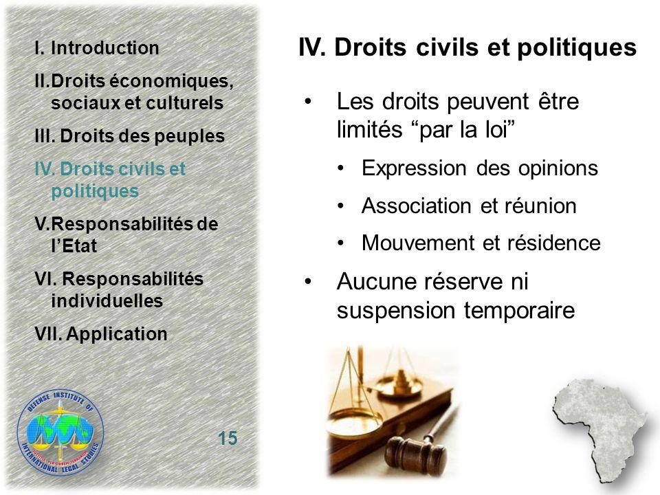 IV. Droits civils et politiques Les droits peuvent être limités par la loi Expression des opinions Association et réunion Mouvement et résidence Aucun