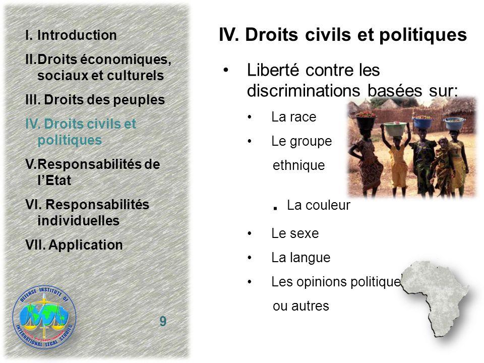 IV. Droits civils et politiques Liberté contre les discriminations basées sur: La race Le groupe ethnique. La couleur Le sexe La langue Les opinions p