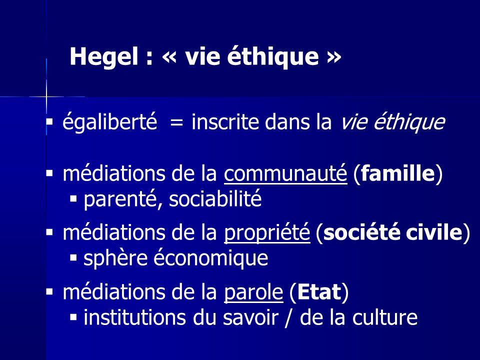 égaliberté = inscrite dans la vie éthique médiations de la communauté (famille) parenté, sociabilité médiations de la propriété (société civile) sphère économique médiations de la parole (Etat) institutions du savoir / de la culture Hegel : « vie éthique »