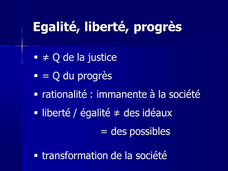 Egalité, liberté, progrès Q de la justice = Q du progrès rationalité : immanente à la société liberté / égalité des idéaux = des possibles transformation de la société