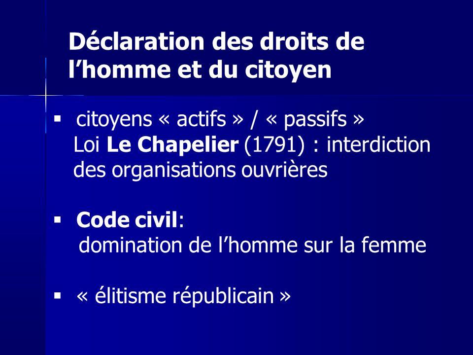 citoyens « actifs » / « passifs » Loi Le Chapelier (1791) : interdiction des organisations ouvrières Code civil: domination de lhomme sur la femme « élitisme républicain » Déclaration des droits de lhomme et du citoyen