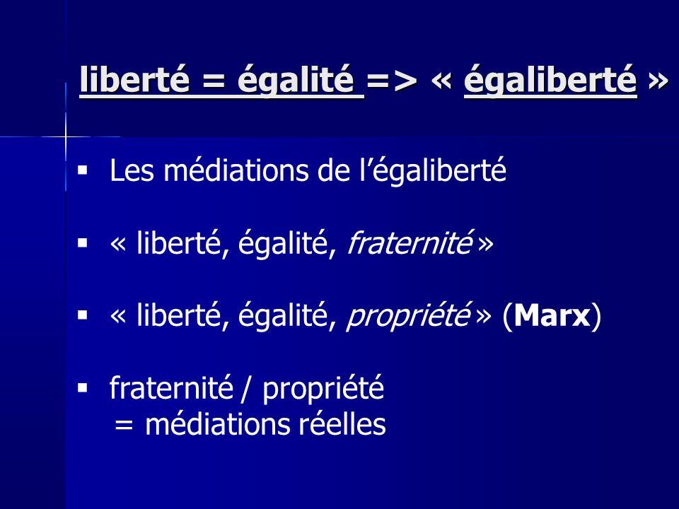 Les médiations de légaliberté « liberté, égalité, fraternité » « liberté, égalité, propriété » (Marx) fraternité / propriété = médiations réelles liberté = égalité => « égaliberté »