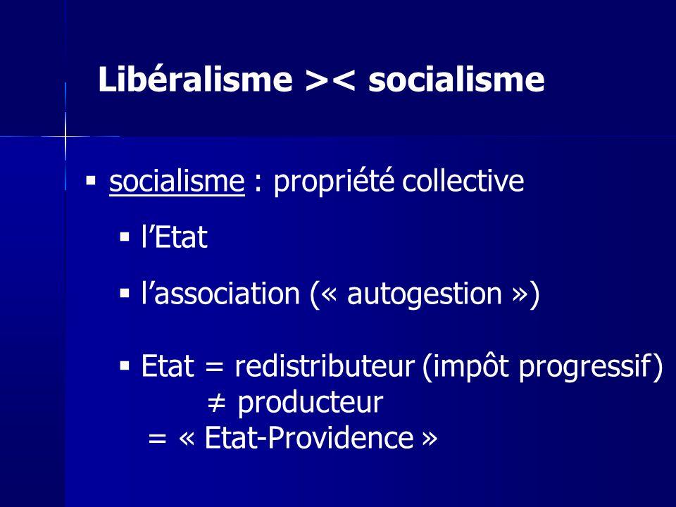 socialisme : propriété collective lEtat lassociation (« autogestion ») Etat = redistributeur (impôt progressif) producteur = « Etat-Providence » Libéralisme >< socialisme
