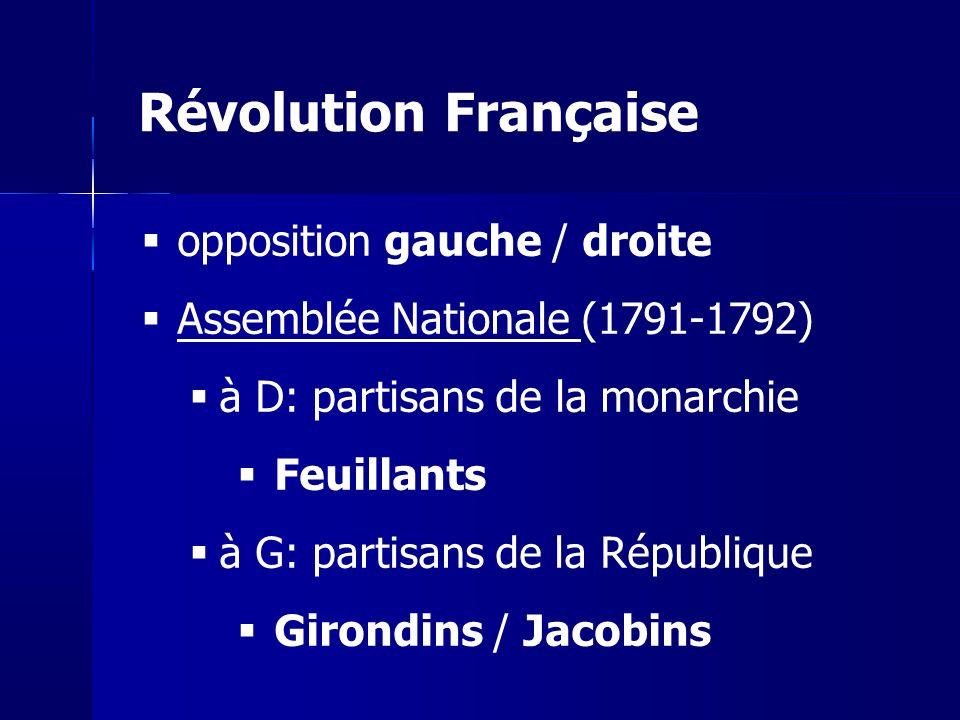 Révolution Française opposition gauche / droite Assemblée Nationale (1791-1792) à D: partisans de la monarchie Feuillants à G: partisans de la Républi