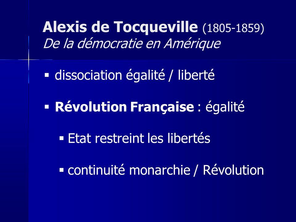 dissociation égalité / liberté Révolution Française : égalité Etat restreint les libertés continuité monarchie / Révolution Alexis de Tocqueville (1805-1859) De la démocratie en Amérique