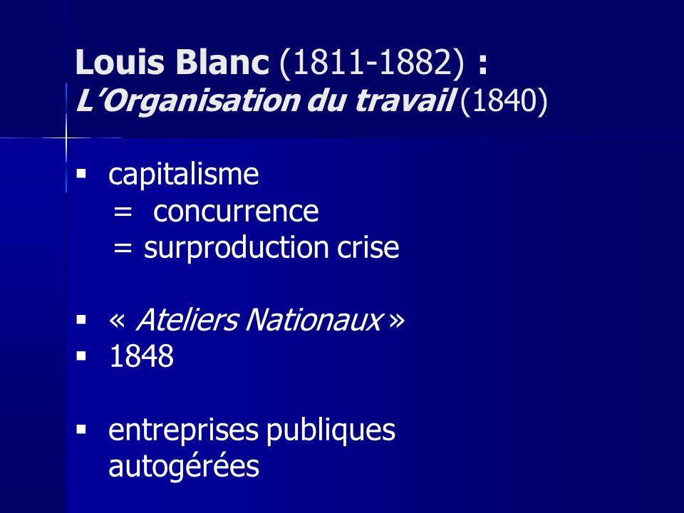 capitalisme = concurrence = surproduction crise « Ateliers Nationaux » 1848 entreprises publiques autogérées Louis Blanc (1811-1882) : LOrganisation d