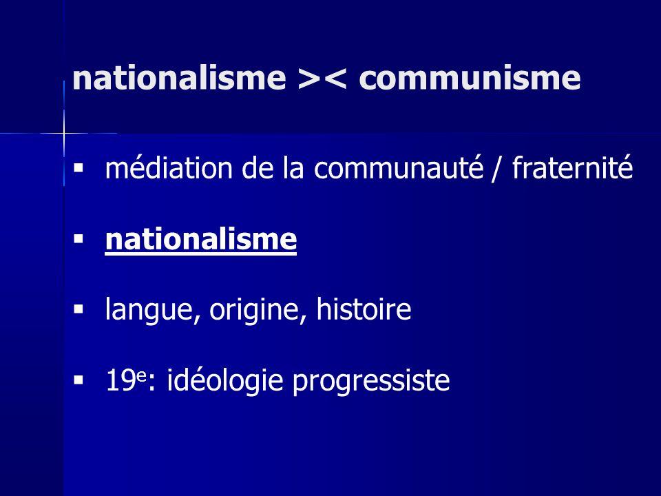 médiation de la communauté / fraternité nationalisme langue, origine, histoire 19 e : idéologie progressiste nationalisme >< communisme