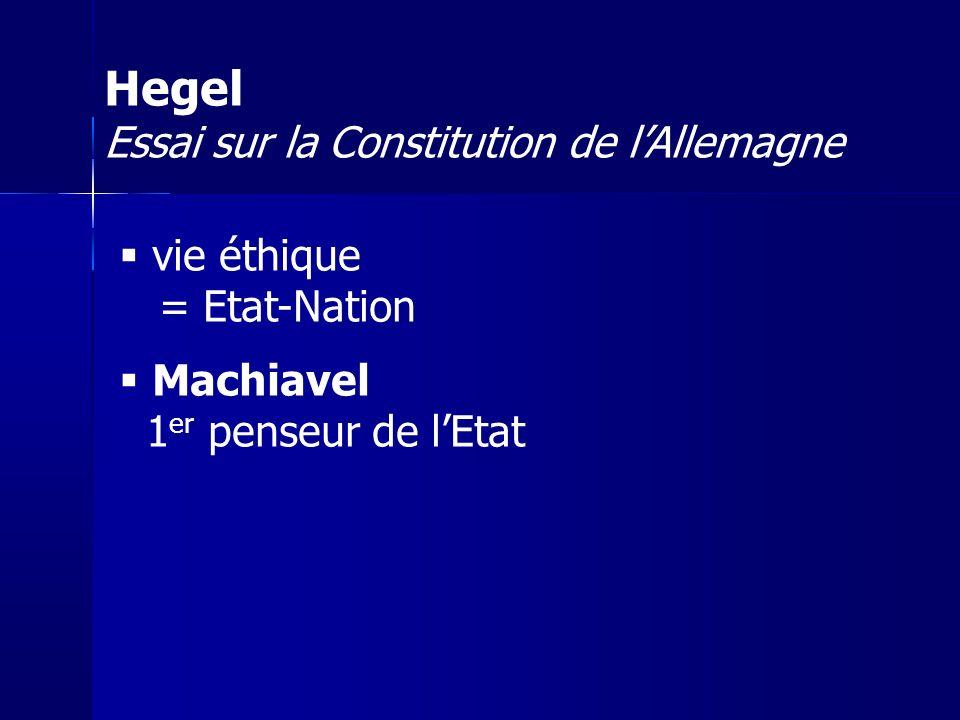 vie éthique = Etat-Nation Machiavel 1 er penseur de lEtat Hegel Essai sur la Constitution de lAllemagne