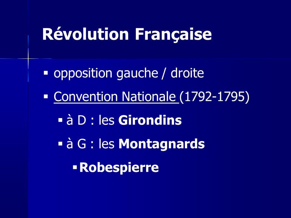 Révolution Française opposition gauche / droite Convention Nationale (1792-1795) à D : les Girondins à G : les Montagnards Robespierre