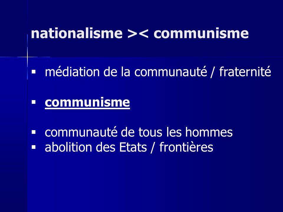 médiation de la communauté / fraternité communisme communauté de tous les hommes abolition des Etats / frontières nationalisme >< communisme