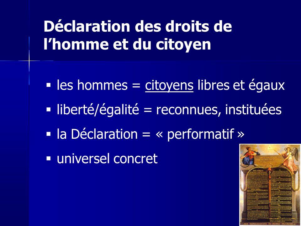 Déclaration des droits de lhomme et du citoyen les hommes = citoyens libres et égaux liberté/égalité = reconnues, instituées la Déclaration = « performatif » universel concret