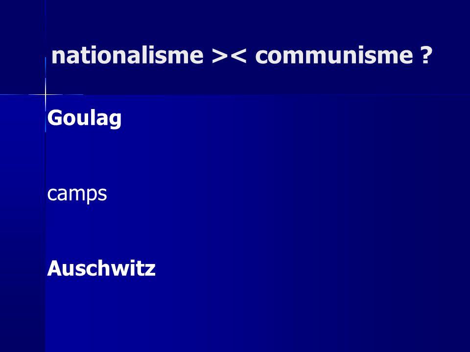 nationalisme >< communisme ? Goulag camps Auschwitz
