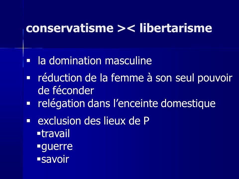 la domination masculine réduction de la femme à son seul pouvoir de féconder relégation dans lenceinte domestique exclusion des lieux de P travail guerre savoir conservatisme >< libertarisme