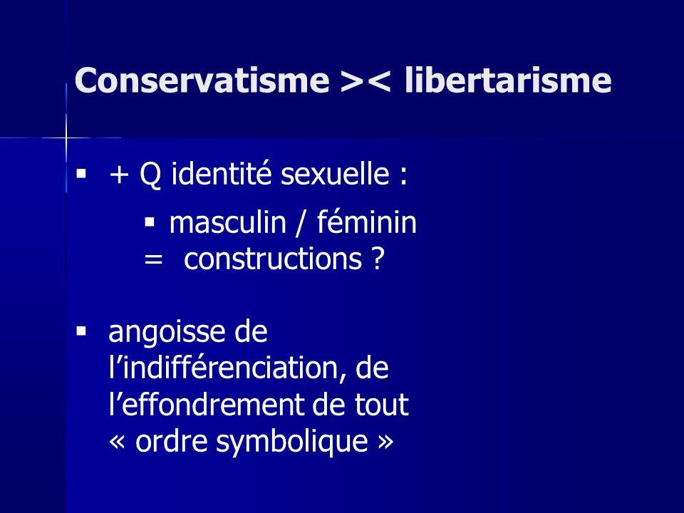 + Q identité sexuelle : masculin / féminin = constructions .