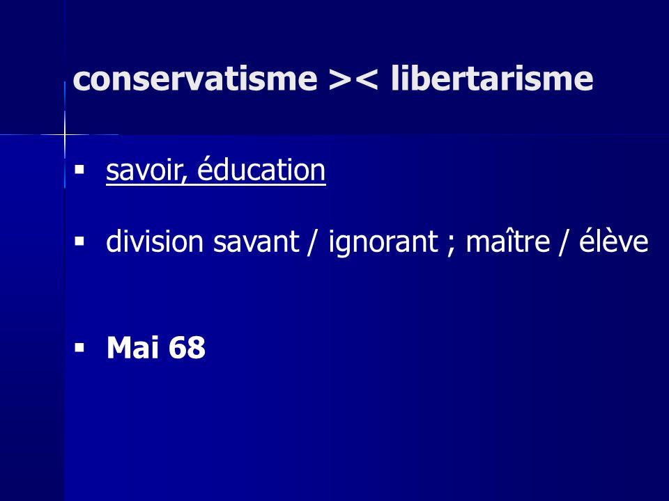 savoir, éducation division savant / ignorant ; maître / élève Mai 68 conservatisme >< libertarisme