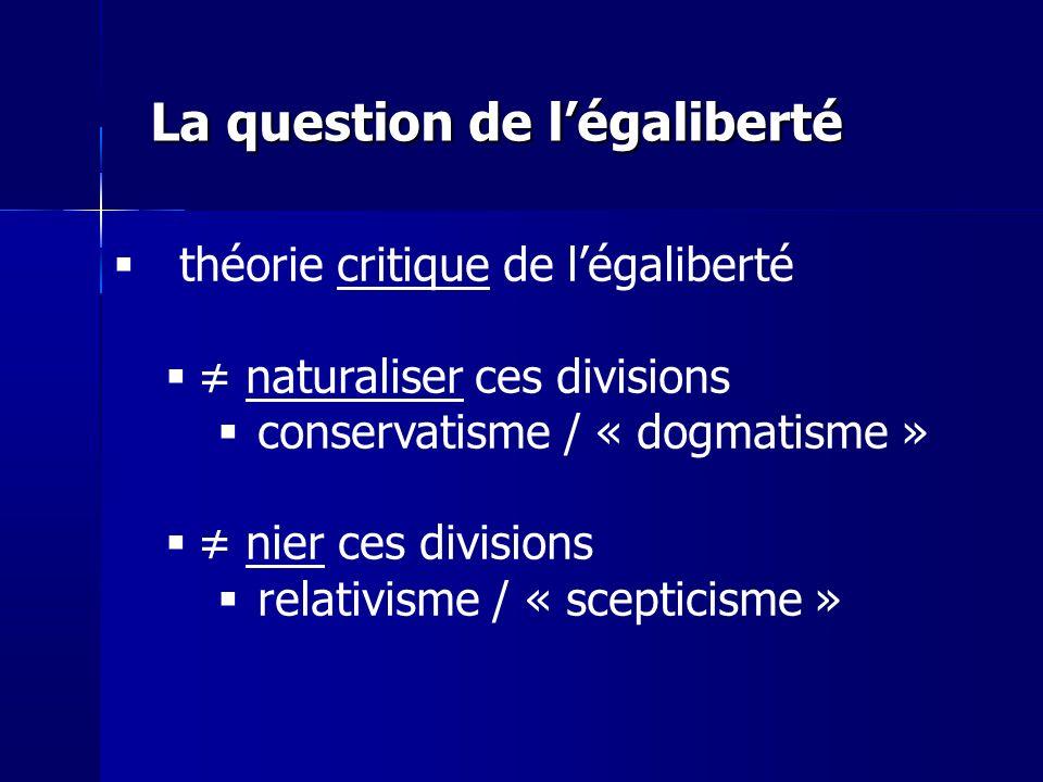 théorie critique de légaliberté naturaliser ces divisions conservatisme / « dogmatisme » nier ces divisions relativisme / « scepticisme » La question de légaliberté