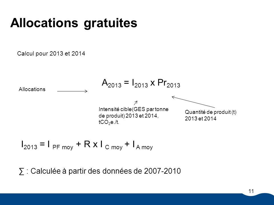 Allocations gratuites Calcul pour 2013 et 2014 A 2013 = I 2013 x Pr 2013 11 Allocations Intensité cible(GES par tonne de produit) 2013 et 2014, tCO 2 e./t.