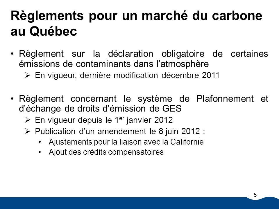 Règlements pour un marché du carbone au Québec Règlement sur la déclaration obligatoire de certaines émissions de contaminants dans latmosphère En vigueur, dernière modification décembre 2011 Règlement concernant le système de Plafonnement et déchange de droits démission de GES En vigueur depuis le 1 er janvier 2012 Publication dun amendement le 8 juin 2012 : Ajustements pour la liaison avec la Californie Ajout des crédits compensatoires 5