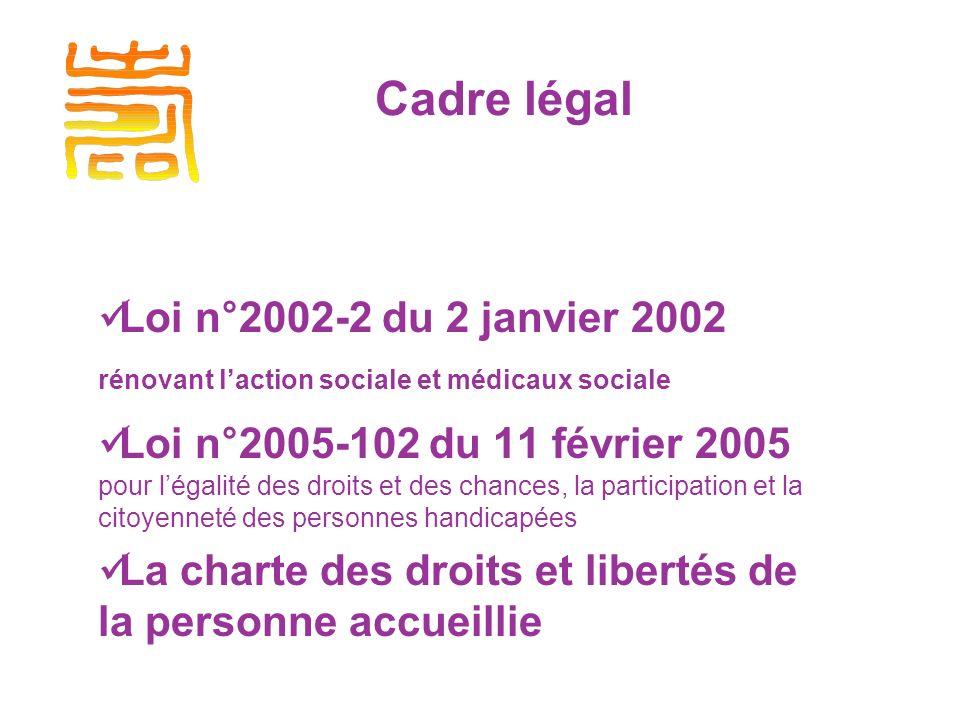 Cadre légal Loi n°2002-2 du 2 janvier 2002 rénovant laction sociale et médicaux sociale Loi n°2005-102 du 11 février 2005 pour légalité des droits et des chances, la participation et la citoyenneté des personnes handicapées La charte des droits et libertés de la personne accueillie