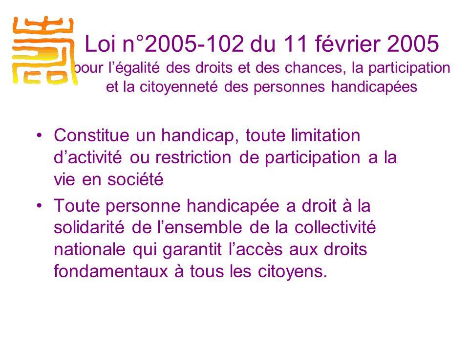 Loi n°2005-102 du 11 février 2005 pour légalité des droits et des chances, la participation et la citoyenneté des personnes handicapées Constitue un handicap, toute limitation dactivité ou restriction de participation a la vie en société Toute personne handicapée a droit à la solidarité de lensemble de la collectivité nationale qui garantit laccès aux droits fondamentaux à tous les citoyens.