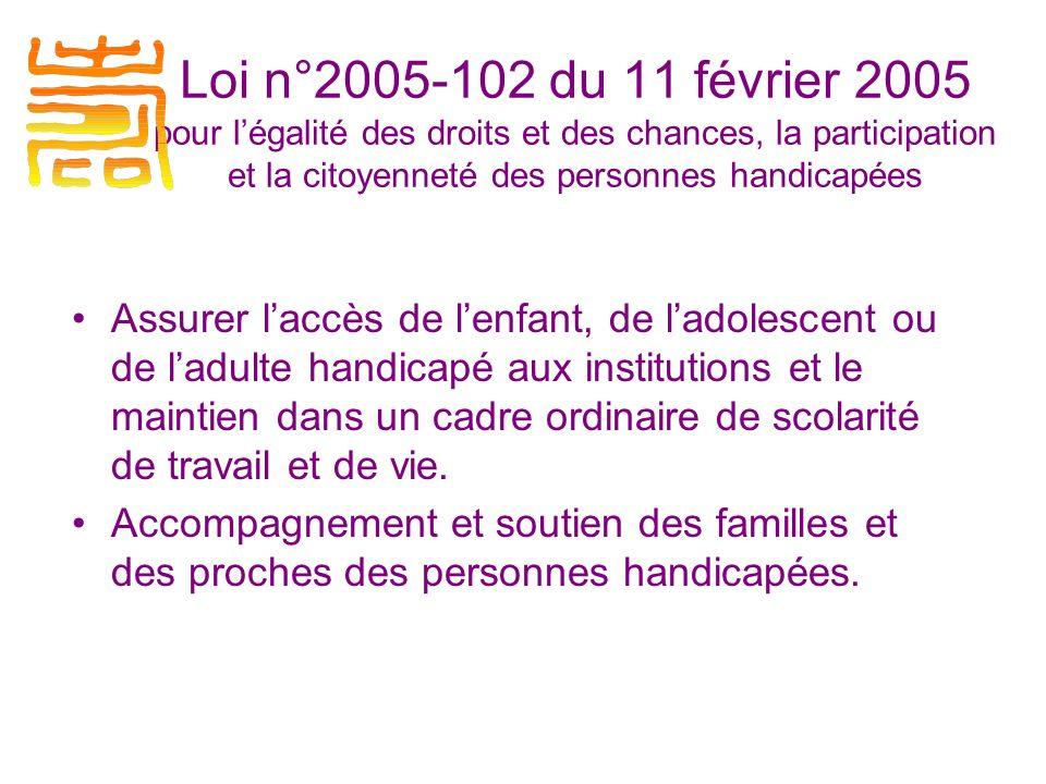 Loi n°2005-102 du 11 février 2005 pour légalité des droits et des chances, la participation et la citoyenneté des personnes handicapées Assurer laccès de lenfant, de ladolescent ou de ladulte handicapé aux institutions et le maintien dans un cadre ordinaire de scolarité de travail et de vie.