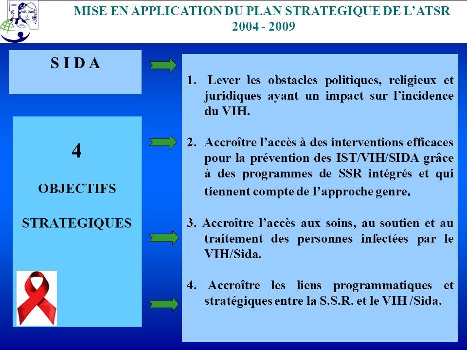 MISE EN APPLICATION DU PLAN STRATEGIQUE DE LATSR 2004 - 2009 S I D A 4 OBJECTIFS STRATEGIQUES 1.
