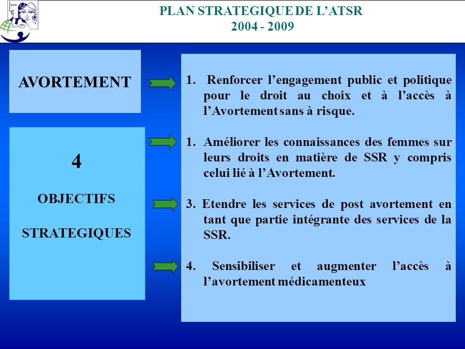 . PLAN STRATEGIQUE DE LATSR 2004 - 2009 AVORTEMENT 4 OBJECTIFS STRATEGIQUES 1. Renforcer lengagement public et politique pour le droit au choix et à l