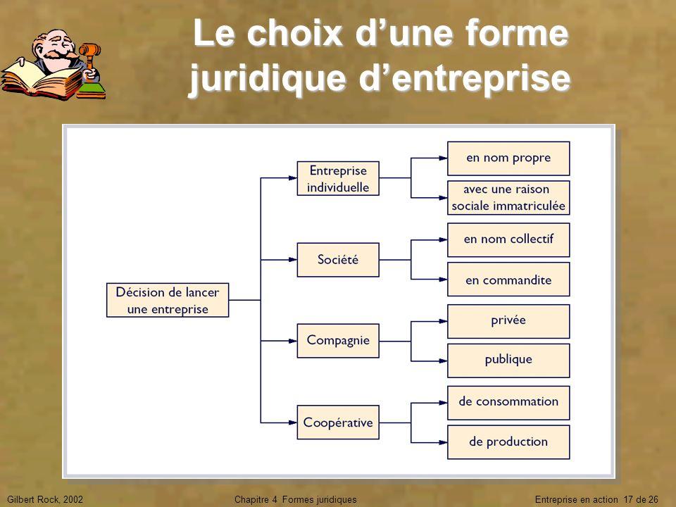 Gilbert Rock, 2002Chapitre 4 Formes juridiques Entreprise en action 17 de 26 Le choix dune forme juridique dentreprise