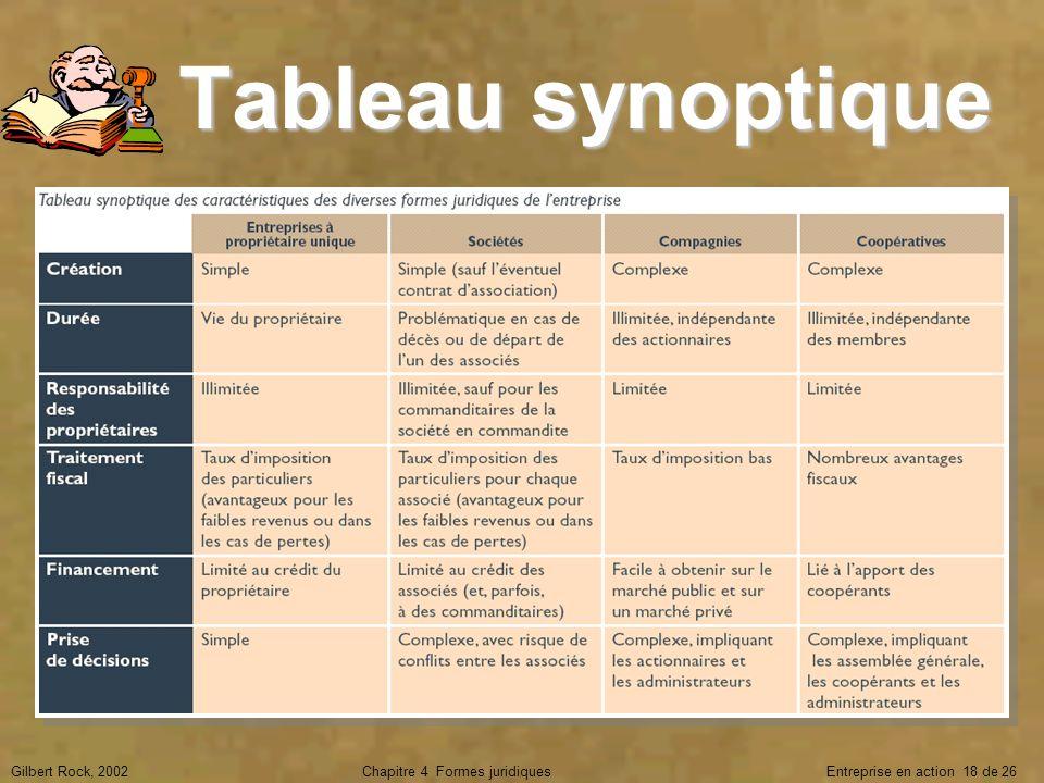Gilbert Rock, 2002Chapitre 4 Formes juridiques Entreprise en action 18 de 26 Tableau synoptique