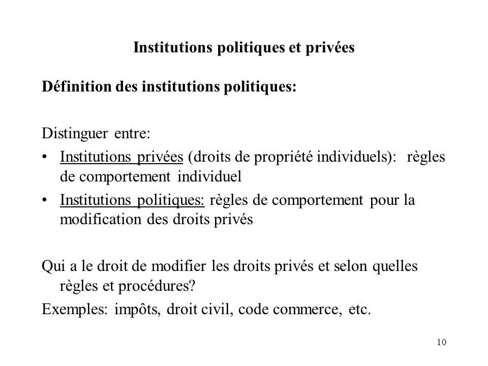 10 Institutions politiques et privées Définition des institutions politiques: Distinguer entre: Institutions privées (droits de propriété individuels)